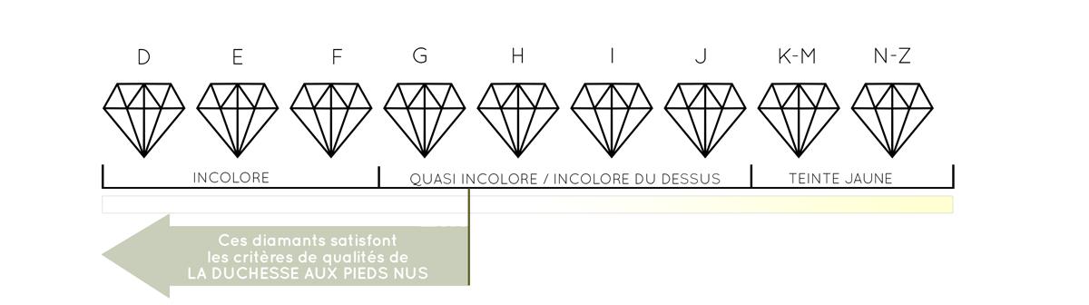 clarte-diamant-01